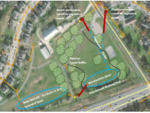 Green Infrastructure Improvements at Murry Ridge Park